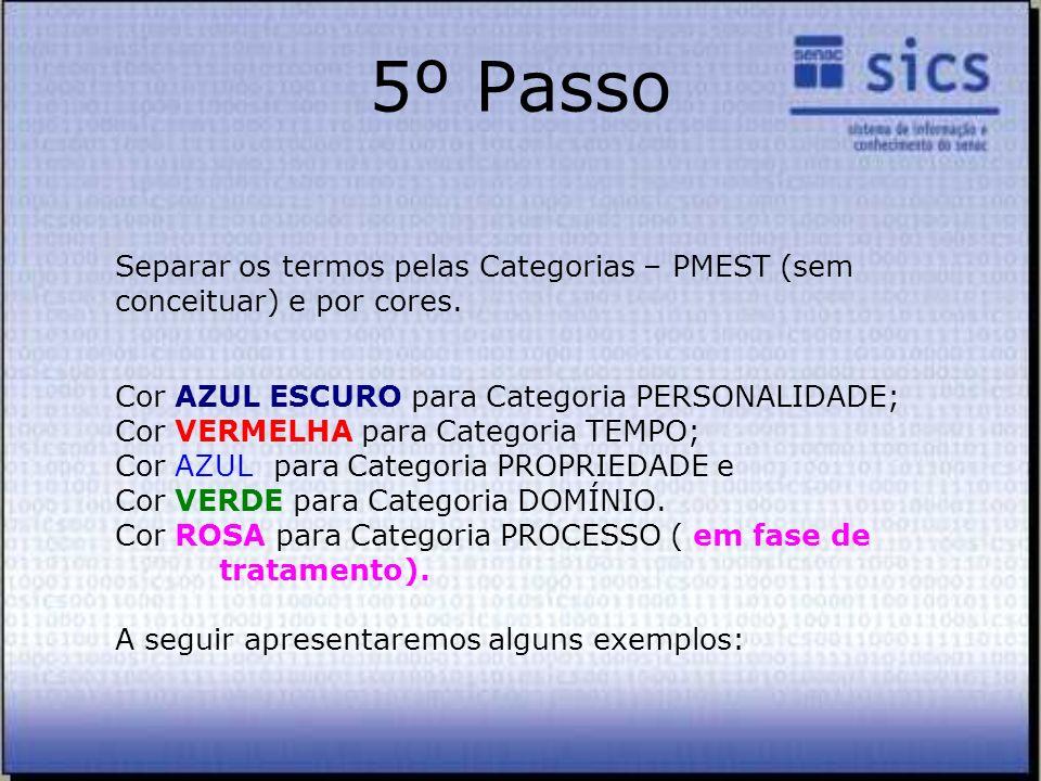 5º Passo Separar os termos pelas Categorias – PMEST (sem conceituar) e por cores. Cor AZUL ESCURO para Categoria PERSONALIDADE;