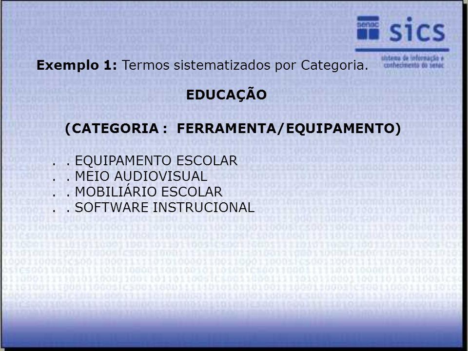 (CATEGORIA : FERRAMENTA/EQUIPAMENTO)