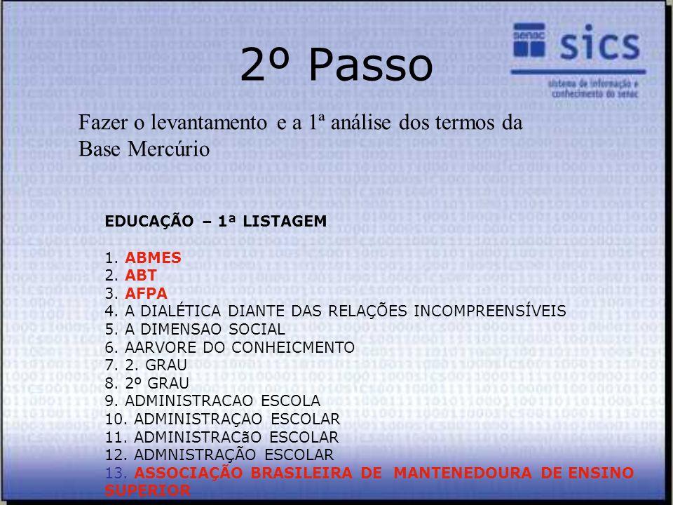 2º Passo Fazer o levantamento e a 1ª análise dos termos da Base Mercúrio. EDUCAÇÃO – 1ª LISTAGEM. 1. ABMES.
