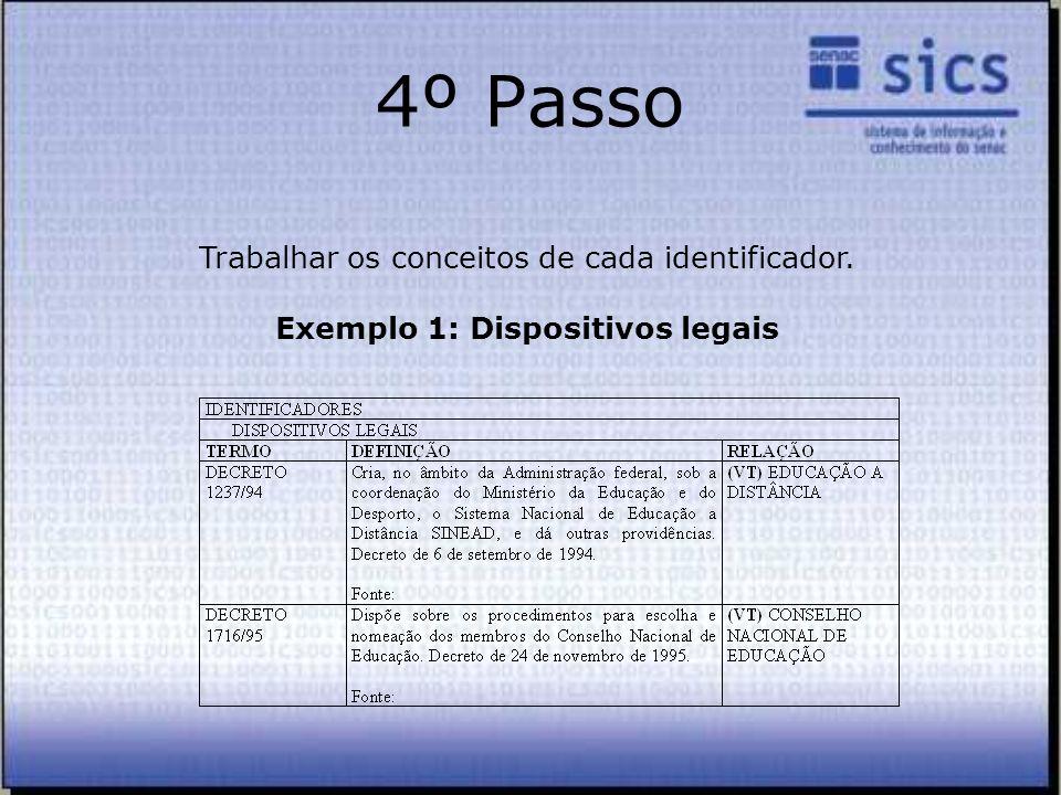 Exemplo 1: Dispositivos legais