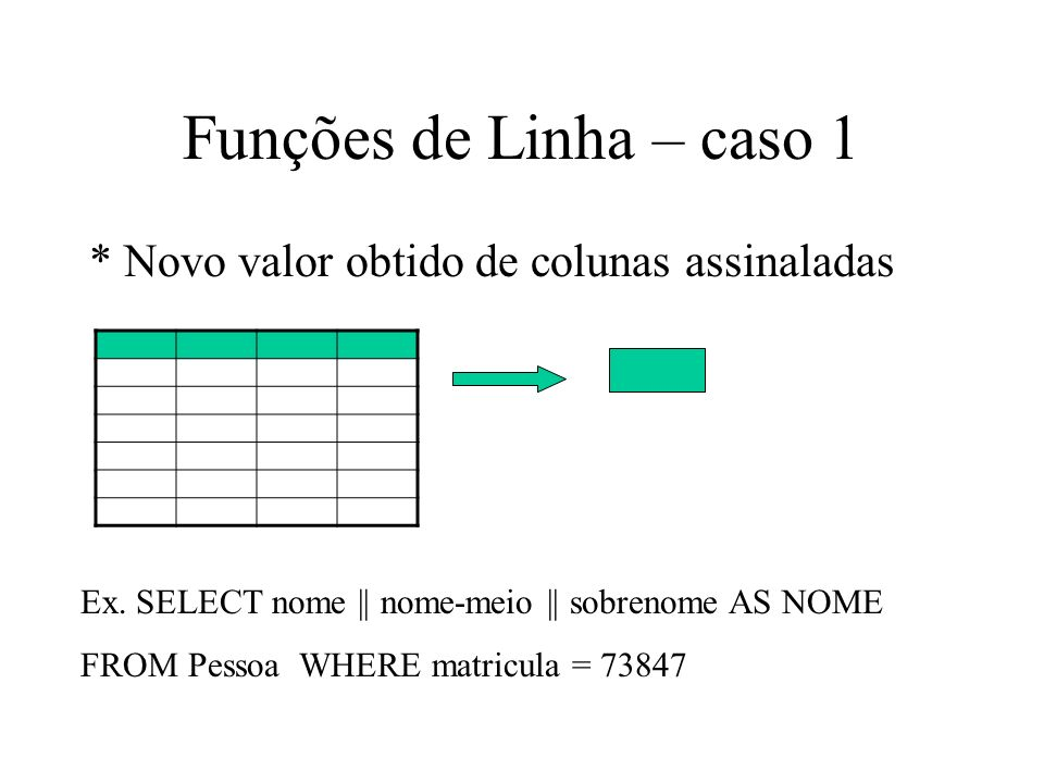 Funções de Linha – caso 1 * Novo valor obtido de colunas assinaladas