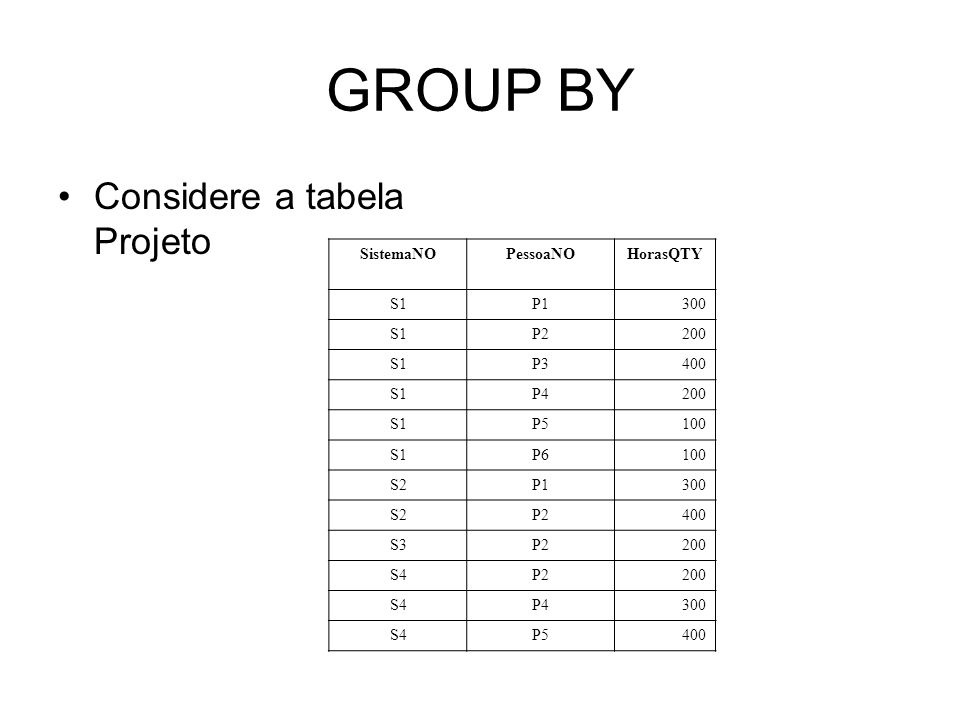 GROUP BY Considere a tabela Projeto SistemaNO PessoaNO HorasQTY S1 P1