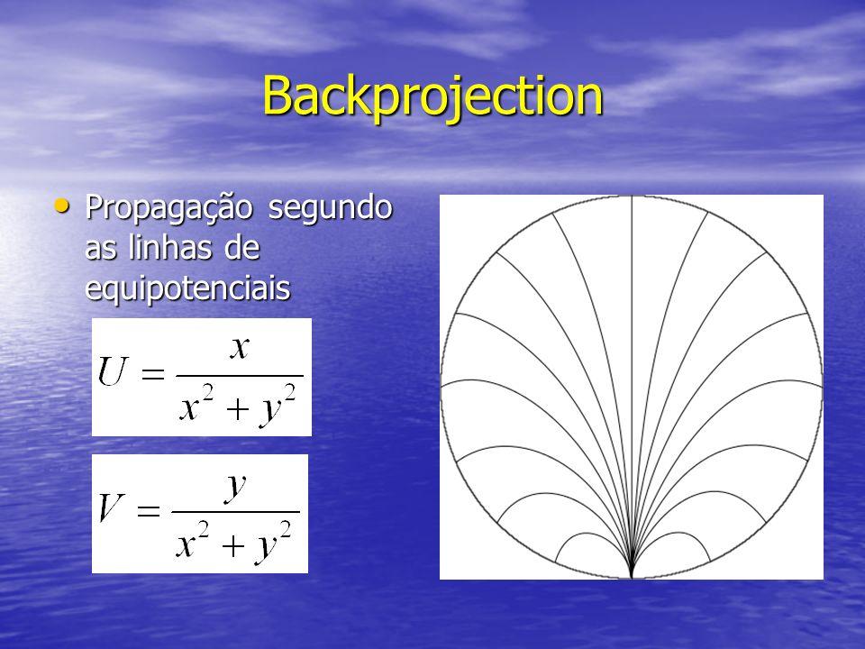 Backprojection Propagação segundo as linhas de equipotenciais