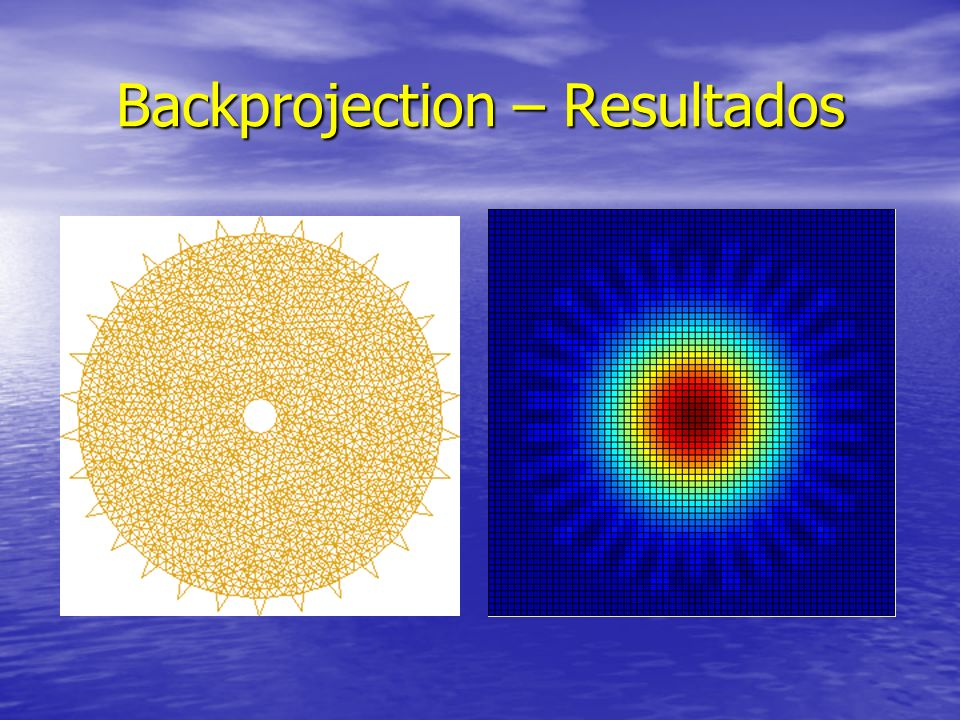 Backprojection – Resultados