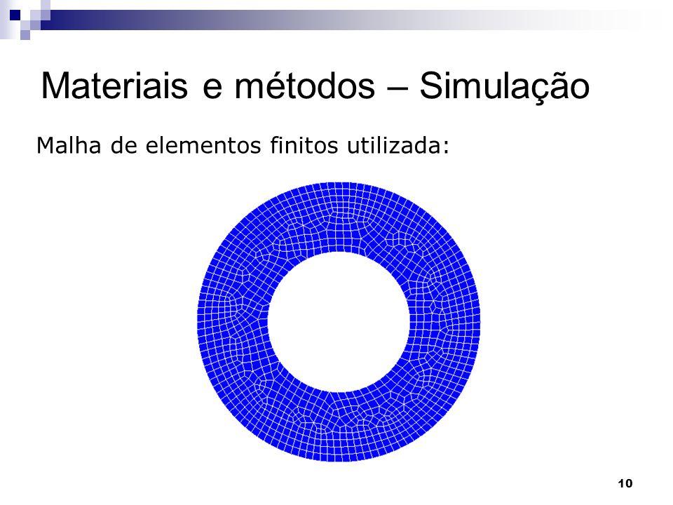 Materiais e métodos – Simulação