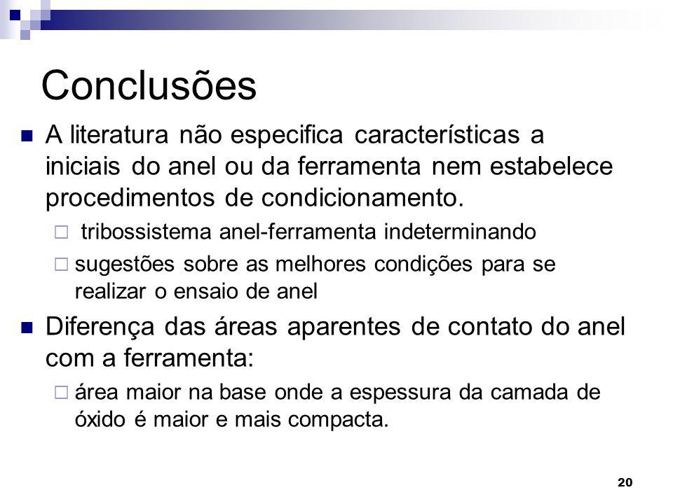 Conclusões A literatura não especifica características a iniciais do anel ou da ferramenta nem estabelece procedimentos de condicionamento.