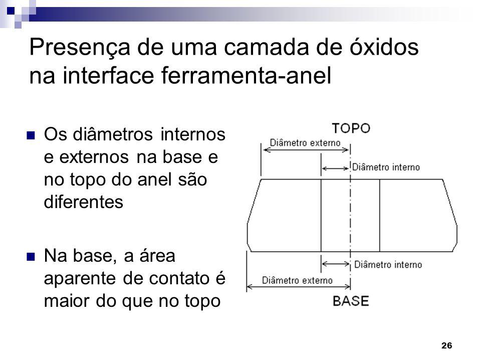 Presença de uma camada de óxidos na interface ferramenta-anel