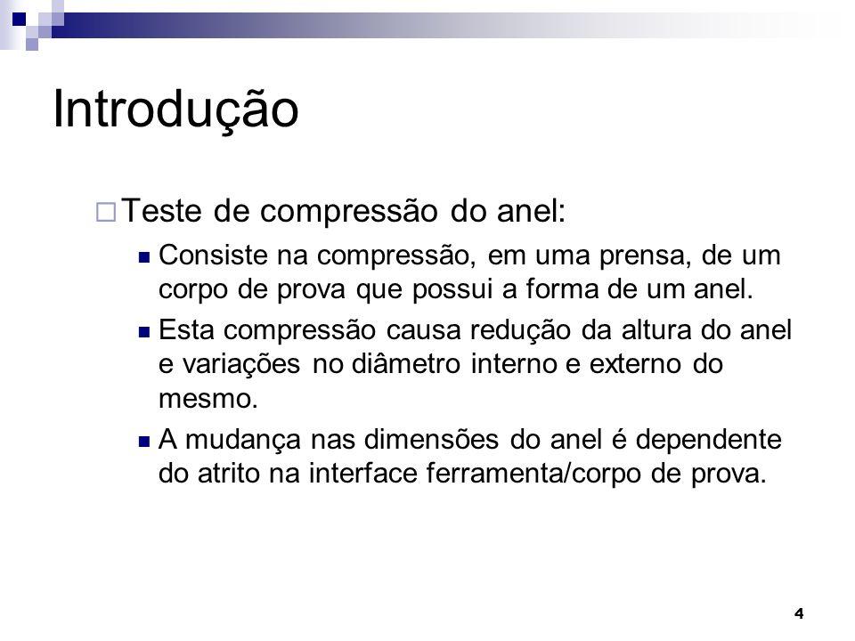 Introdução Teste de compressão do anel: