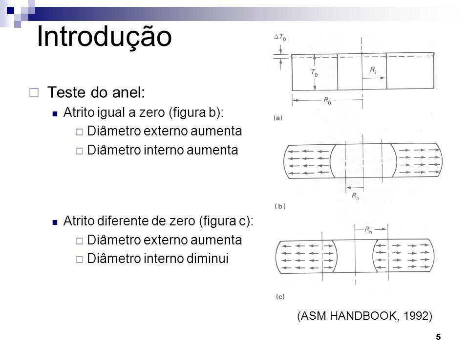 Introdução Teste do anel: Atrito igual a zero (figura b):