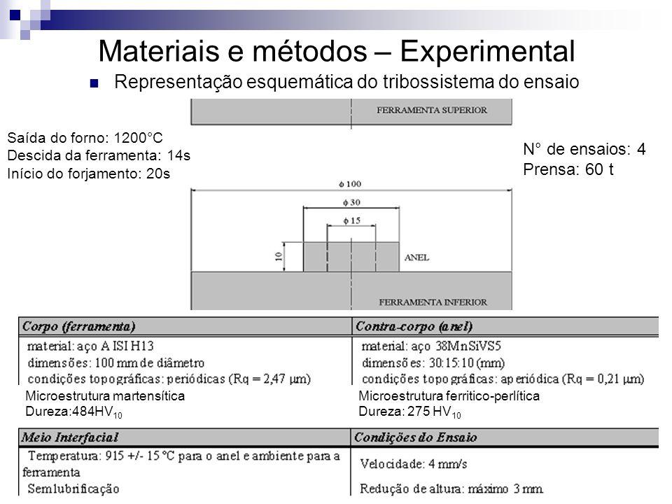 Materiais e métodos – Experimental