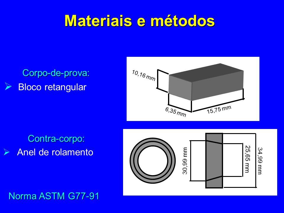 Materiais e métodos Corpo-de-prova: Bloco retangular Contra-corpo: