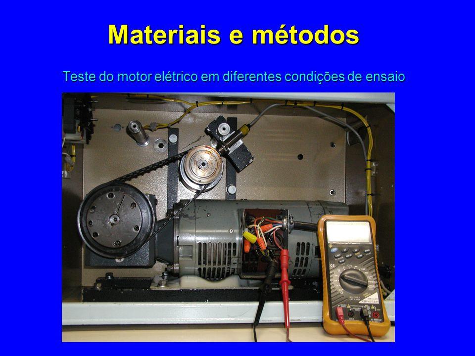 Teste do motor elétrico em diferentes condições de ensaio