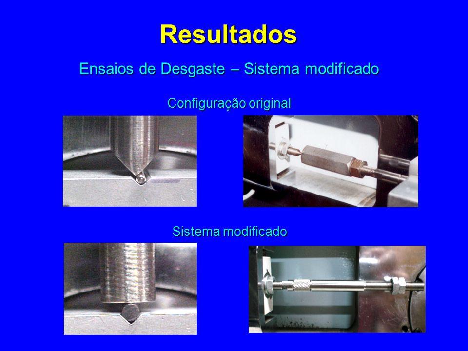 Resultados Ensaios de Desgaste – Sistema modificado
