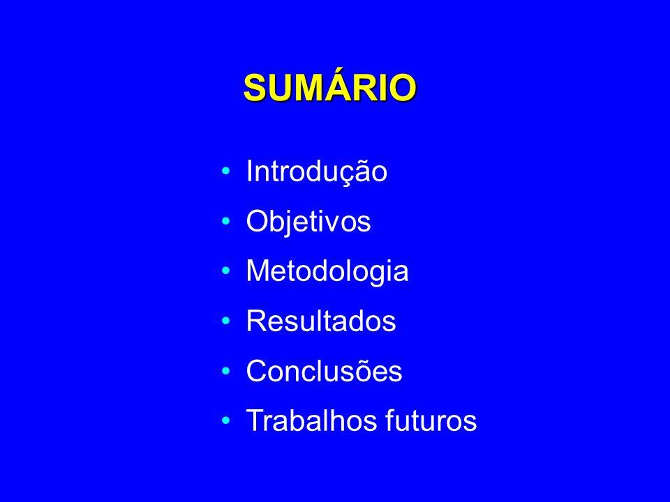 SUMÁRIO Introdução Objetivos Metodologia Resultados Conclusões