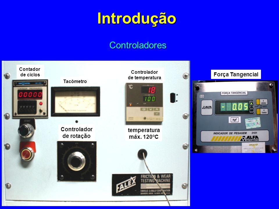 Introdução Controladores Força Tangencial temperatura de rotação
