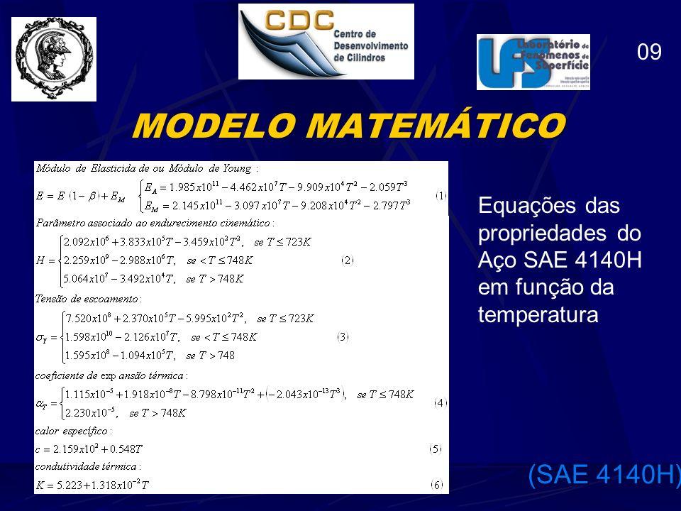 MODELO MATEMÁTICO (SAE 4140H) 09