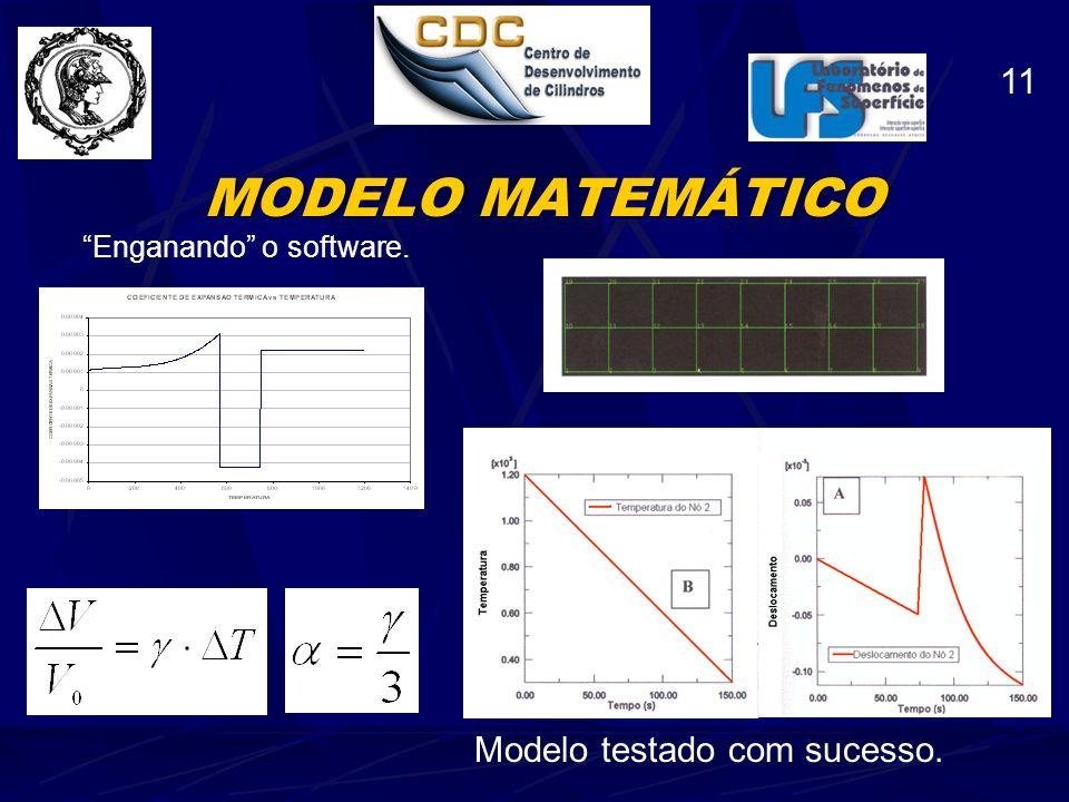 MODELO MATEMÁTICO 11 Modelo testado com sucesso.