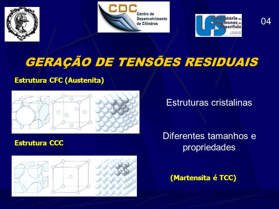 GERAÇÃO DE TENSÕES RESIDUAIS