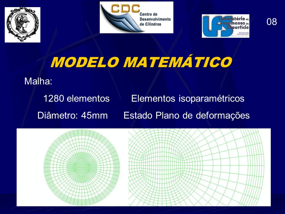 1280 elementos Elementos isoparamétricos