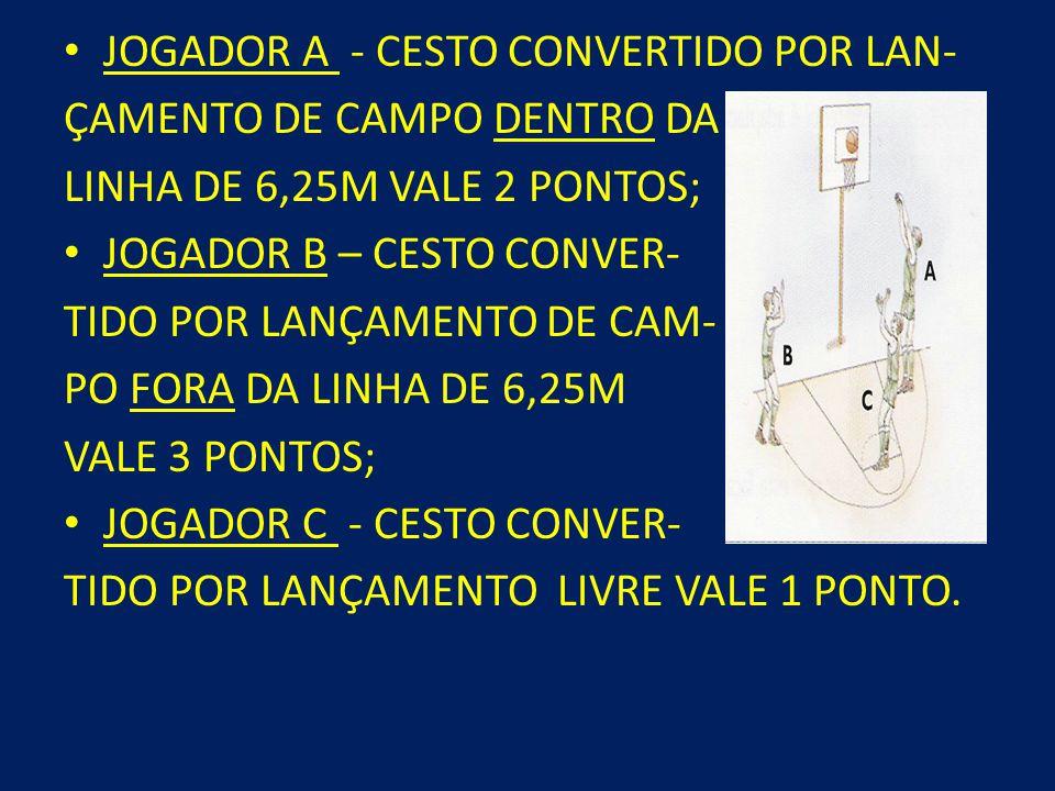JOGADOR A - CESTO CONVERTIDO POR LAN-