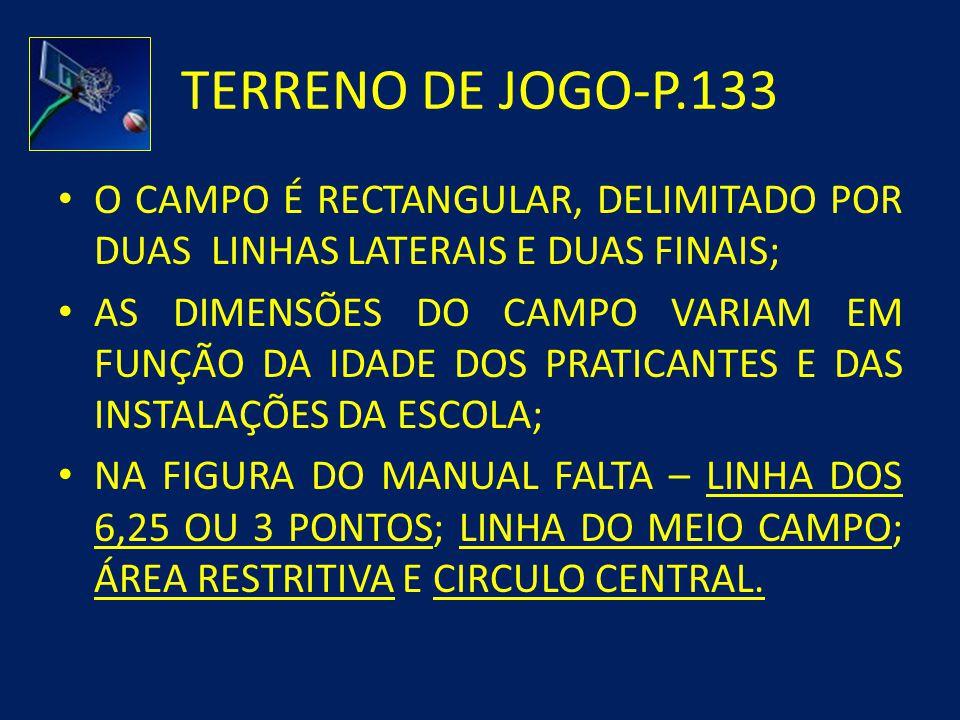 TERRENO DE JOGO-P.133 O CAMPO É RECTANGULAR, DELIMITADO POR DUAS LINHAS LATERAIS E DUAS FINAIS;