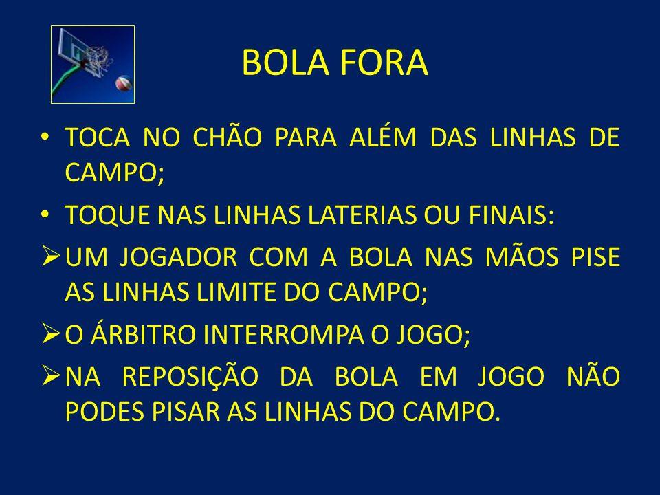 BOLA FORA TOCA NO CHÃO PARA ALÉM DAS LINHAS DE CAMPO;
