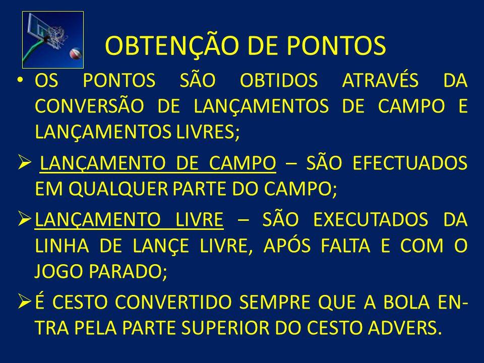 OBTENÇÃO DE PONTOS OS PONTOS SÃO OBTIDOS ATRAVÉS DA CONVERSÃO DE LANÇAMENTOS DE CAMPO E LANÇAMENTOS LIVRES;