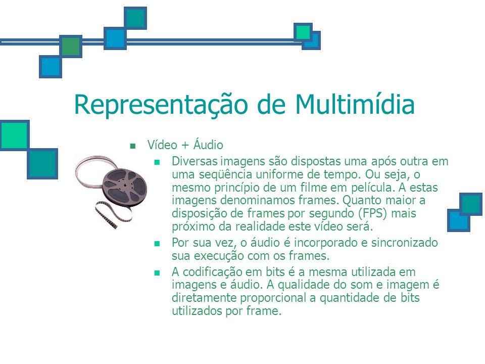 Representação de Multimídia