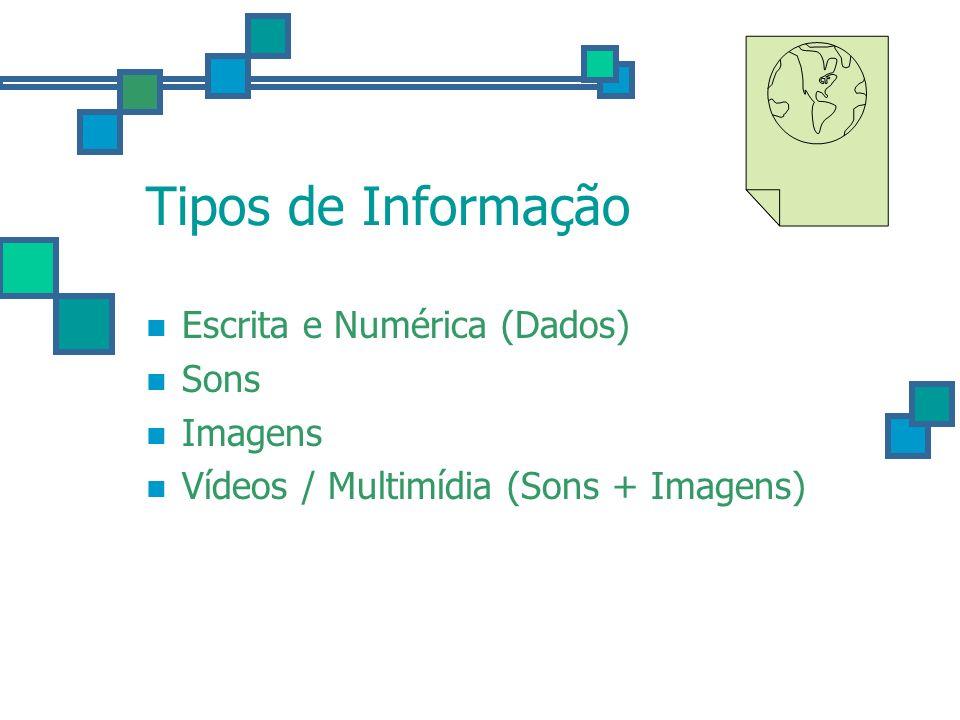 Tipos de Informação Escrita e Numérica (Dados) Sons Imagens