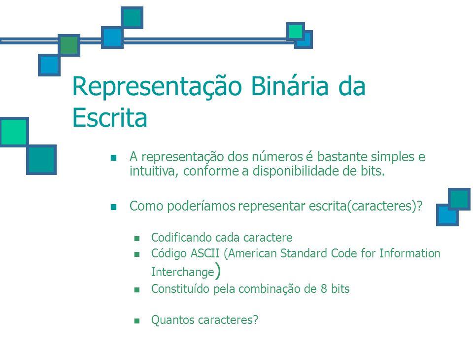 Representação Binária da Escrita