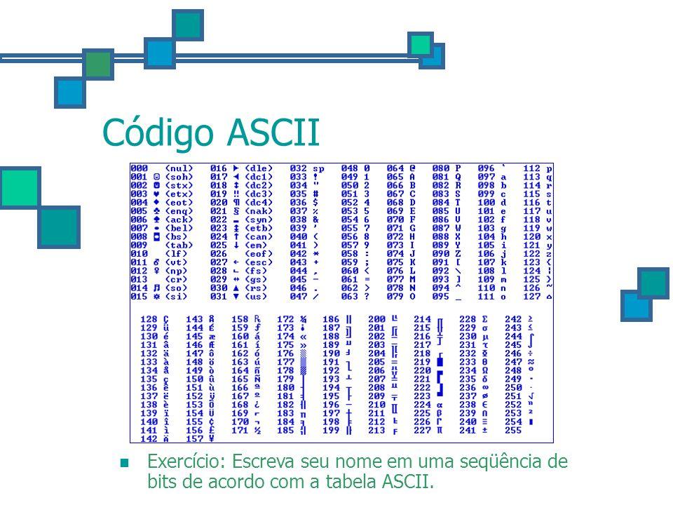 Código ASCII Exercício: Escreva seu nome em uma seqüência de bits de acordo com a tabela ASCII.