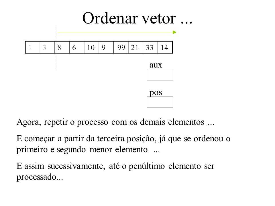 Ordenar vetor ... 1. 3. 8. 6. 10. 9. 21. 33. 14. 99. aux. pos. Agora, repetir o processo com os demais elementos ...