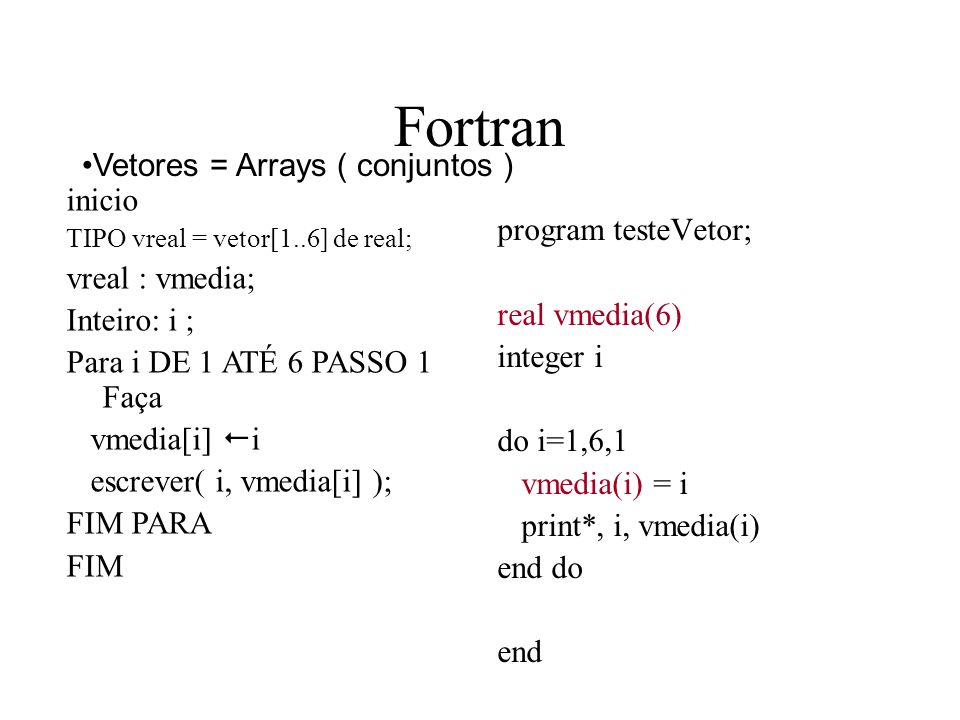 Fortran Vetores = Arrays ( conjuntos ) inicio program testeVetor;