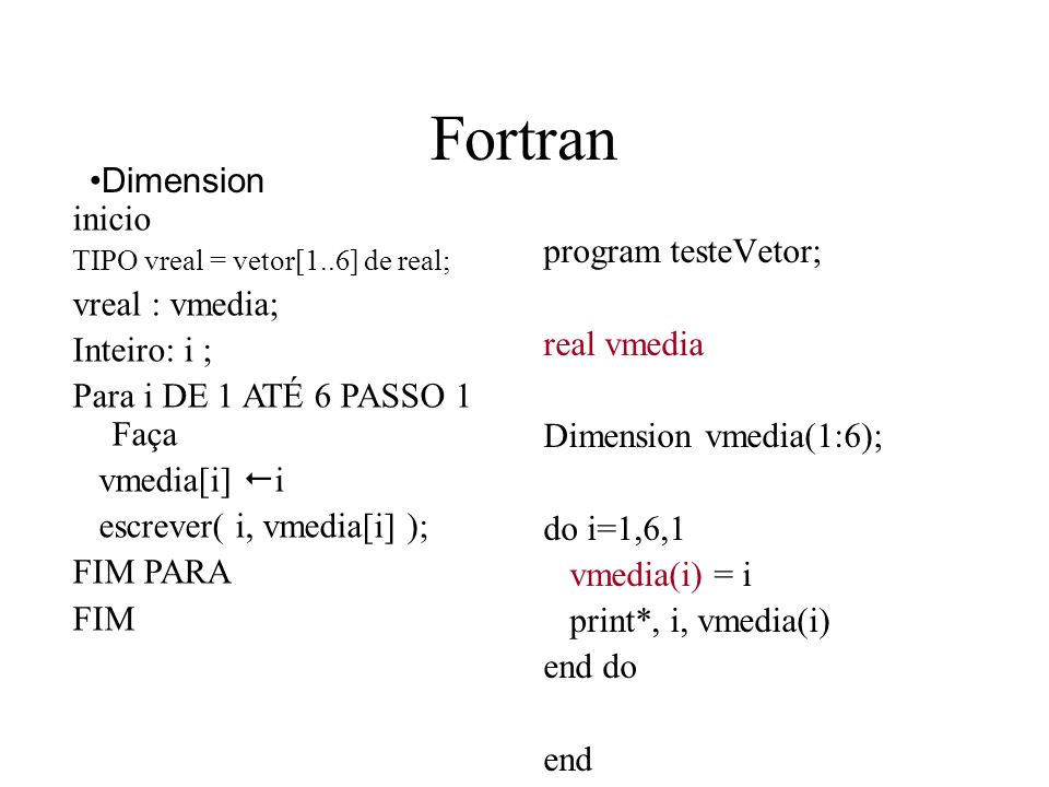 Fortran Dimension inicio program testeVetor; vreal : vmedia;