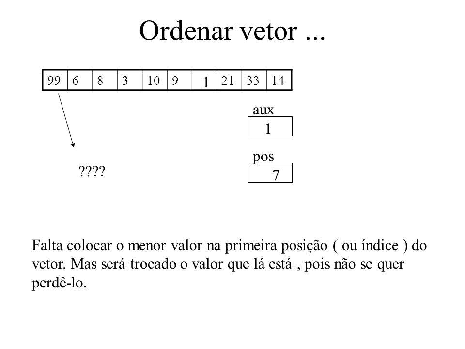 Ordenar vetor ... 99. 6. 8. 3. 10. 9. 21. 33. 14. 1. aux. 1. pos. 7.