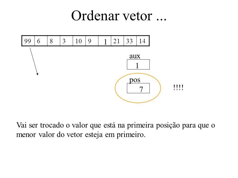 Ordenar vetor ... 99. 6. 8. 3. 10. 9. 21. 33. 14. 1. aux. 1. pos. !!!! 7.