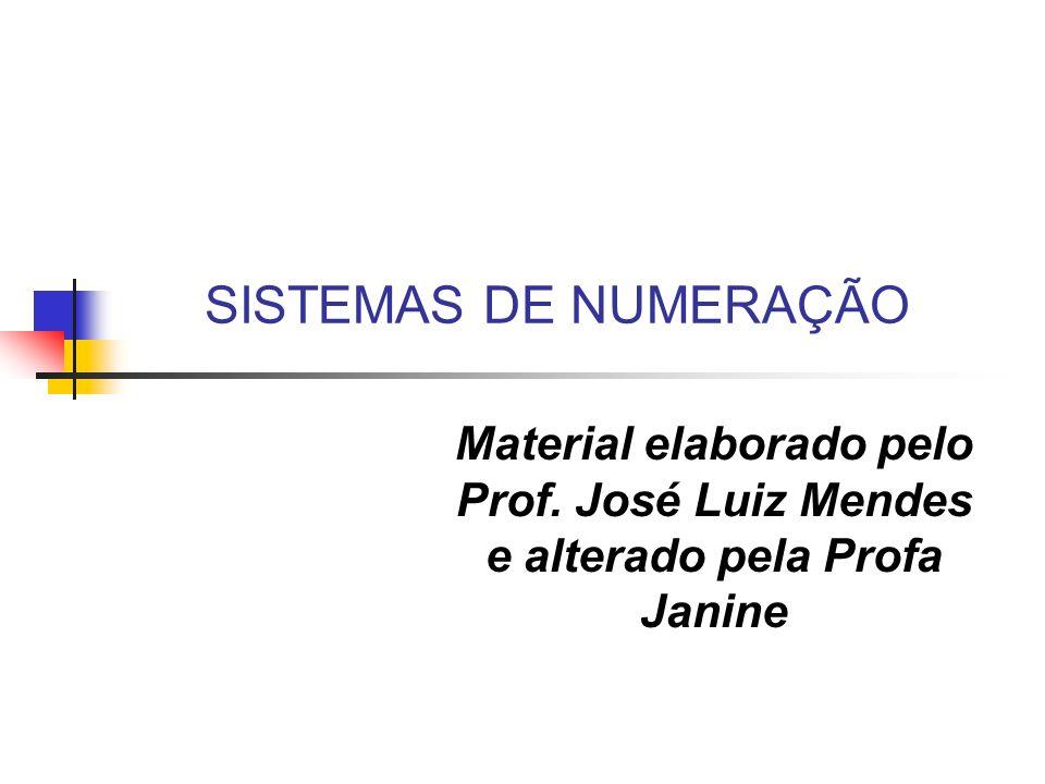 SISTEMAS DE NUMERAÇÃO Material elaborado pelo Prof. José Luiz Mendes e alterado pela Profa Janine