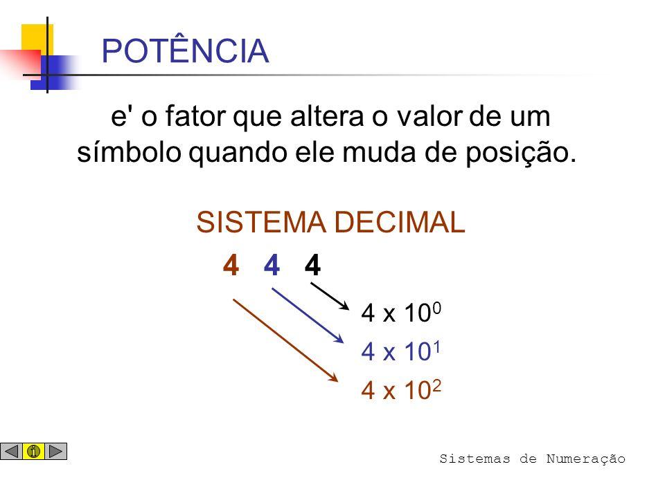 POTÊNCIA e o fator que altera o valor de um símbolo quando ele muda de posição. SISTEMA DECIMAL.