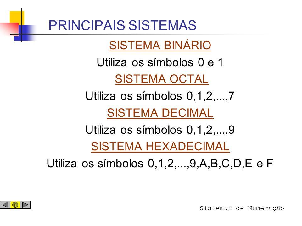 Utiliza os símbolos 0,1,2,...,9,A,B,C,D,E e F