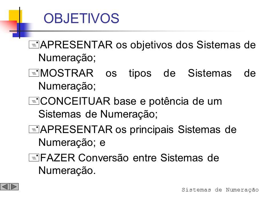 OBJETIVOS APRESENTAR os objetivos dos Sistemas de Numeração;