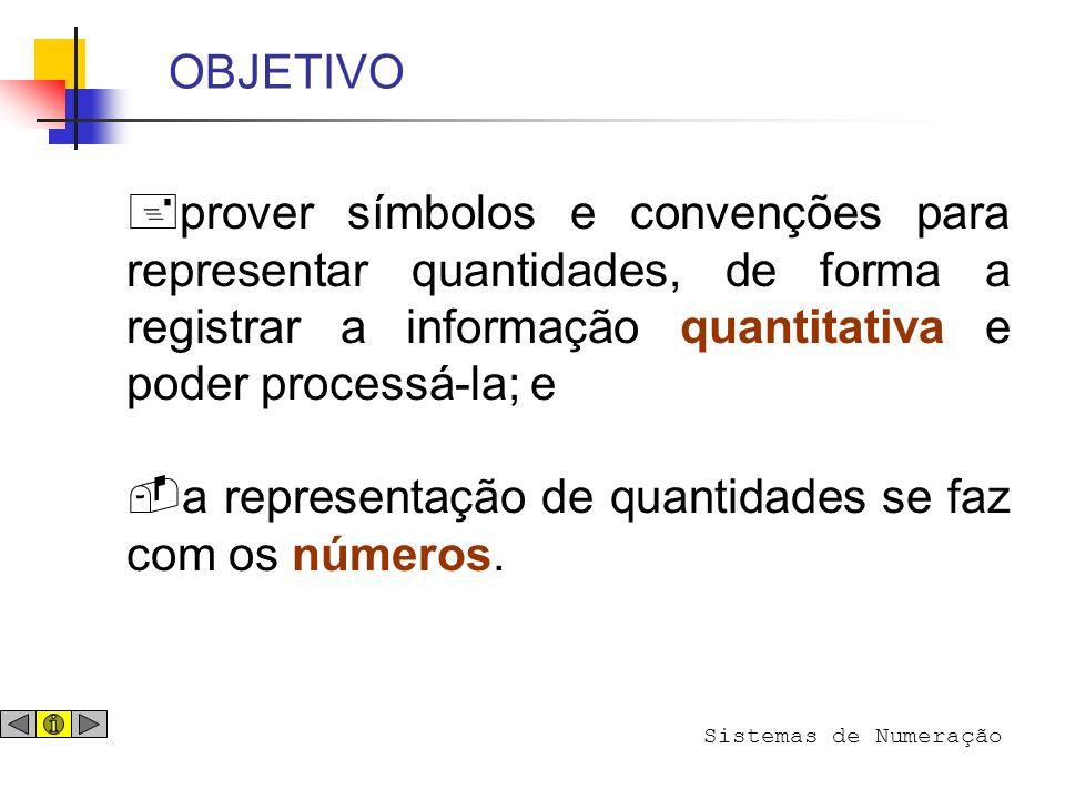 a representação de quantidades se faz com os números.