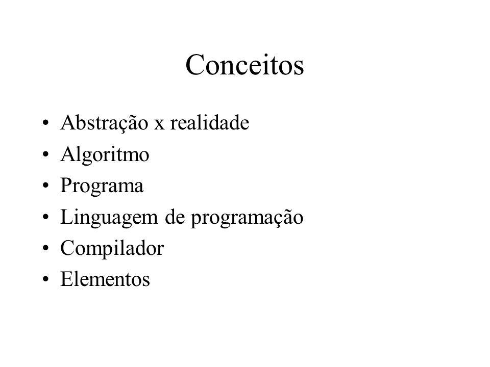 Conceitos Abstração x realidade Algoritmo Programa