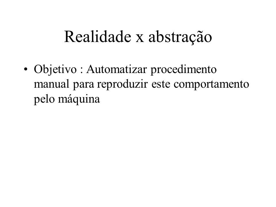 Realidade x abstração Objetivo : Automatizar procedimento manual para reproduzir este comportamento pelo máquina.