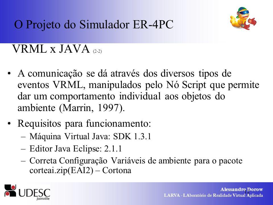O Projeto do Simulador ER-4PC