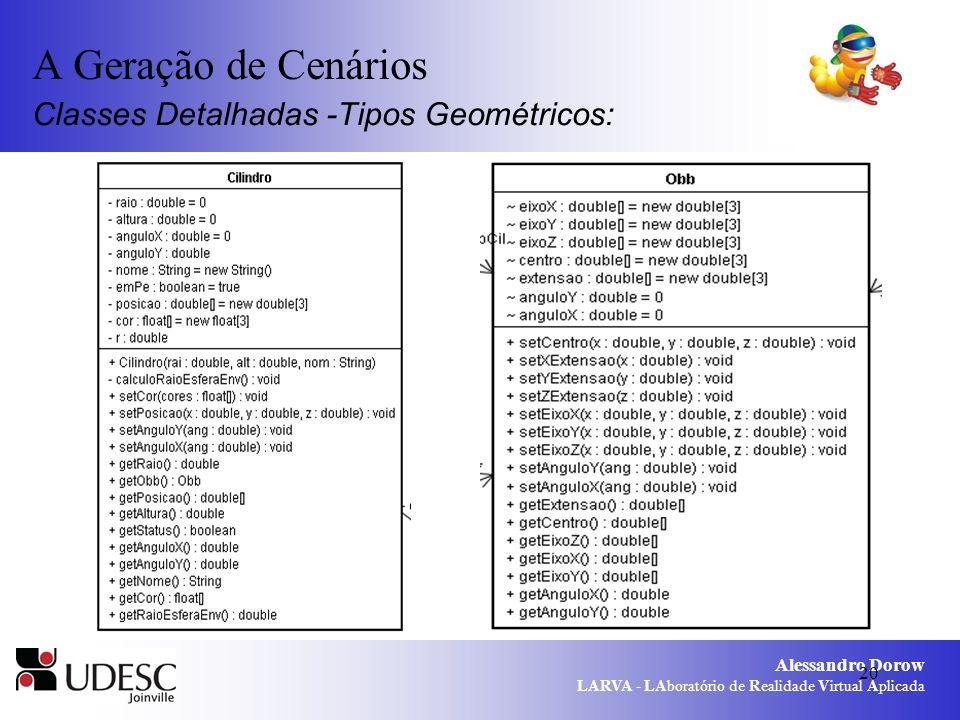 A Geração de Cenários Classes Detalhadas -Tipos Geométricos: