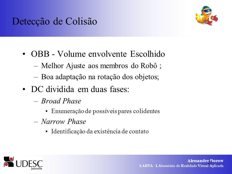 Detecção de Colisão OBB - Volume envolvente Escolhido