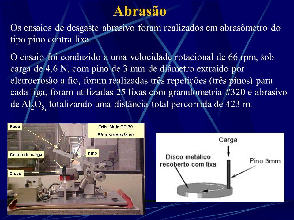 Abrasão Os ensaios de desgaste abrasivo foram realizados em abrasômetro do tipo pino contra lixa.