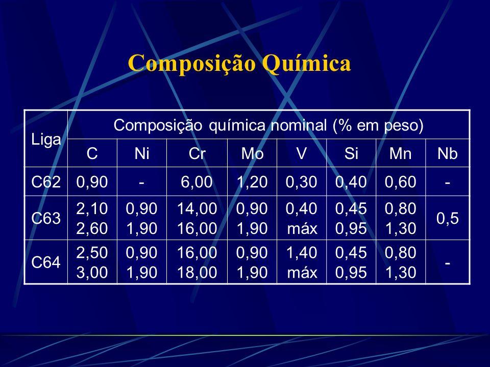 Composição química nominal (% em peso)