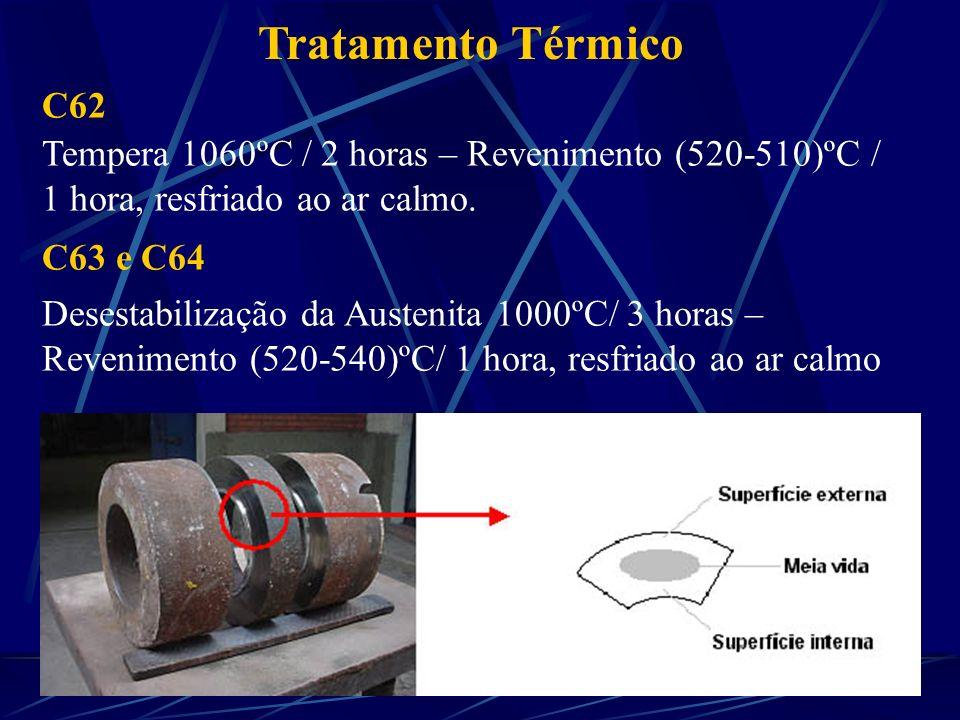 Tratamento Térmico C62. Tempera 1060ºC / 2 horas – Revenimento (520-510)ºC / 1 hora, resfriado ao ar calmo.