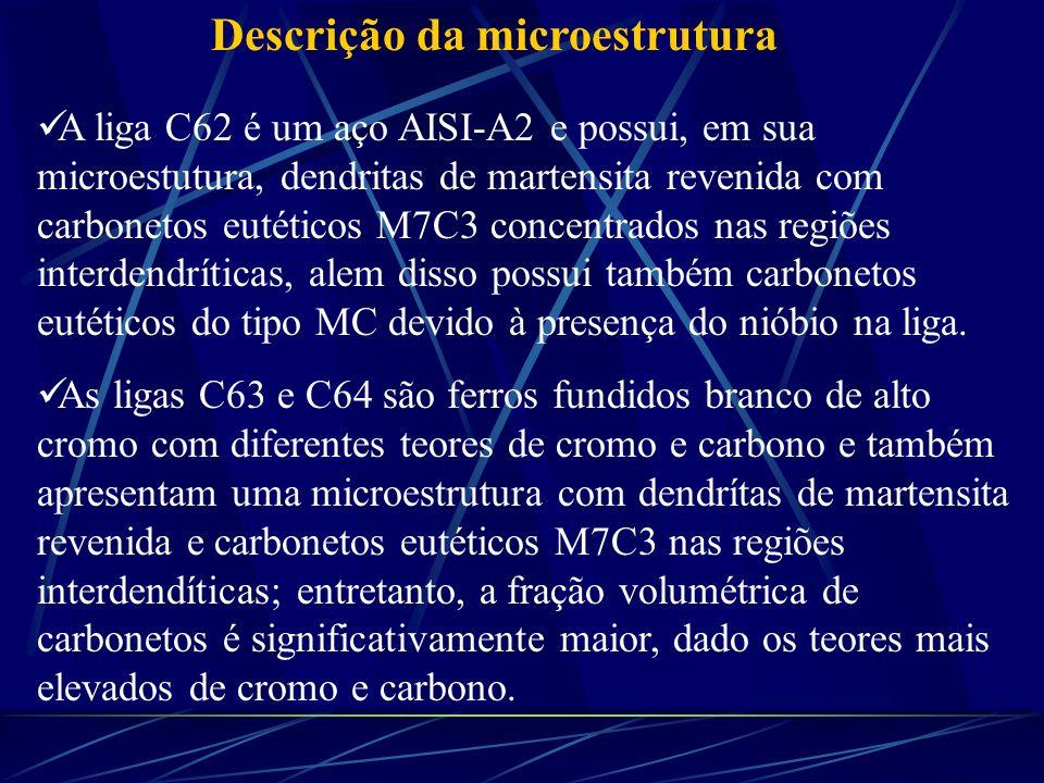 Descrição da microestrutura